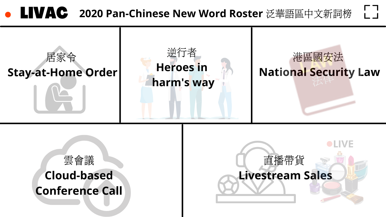 2020 Pan-Chinese New Word Roster_0113